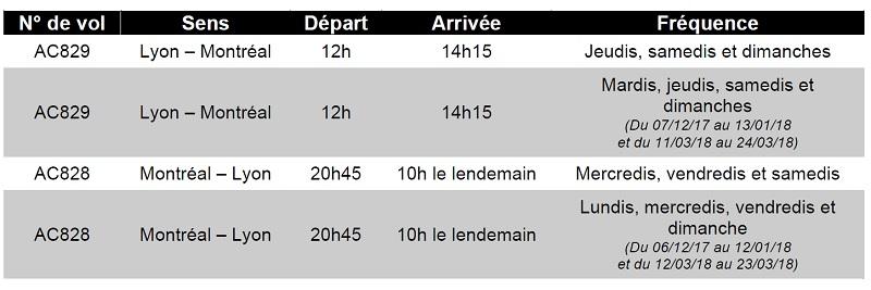 Les horaires de la compagnie pour l'hiver 2017/2018  - DR