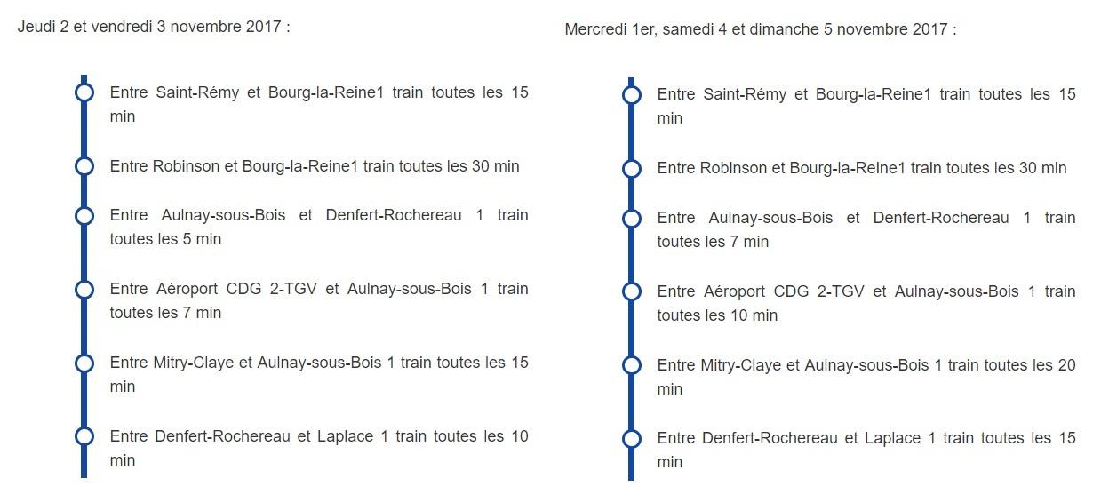 Paris : le trafic de l'Orlyval et du RER B interrompu du 1er au 5 novembre 2017