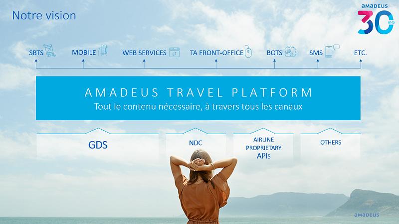 Amadeus Travel Platform Crédit : Amadeus