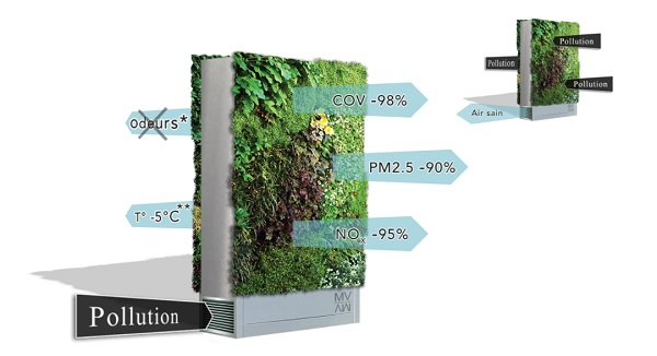 Capture écran du site : mvaw-technologies.com