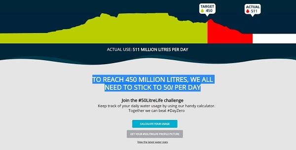 Afin d'éviter les pénuries d'eau, la consommation d'eau doit passer sous les 450 millions de litre - Crédit photo : capture écran du site coct.co