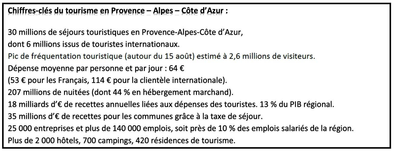 La Provence-Alpes-Côte d'Azur retrouve le soleil en 2017