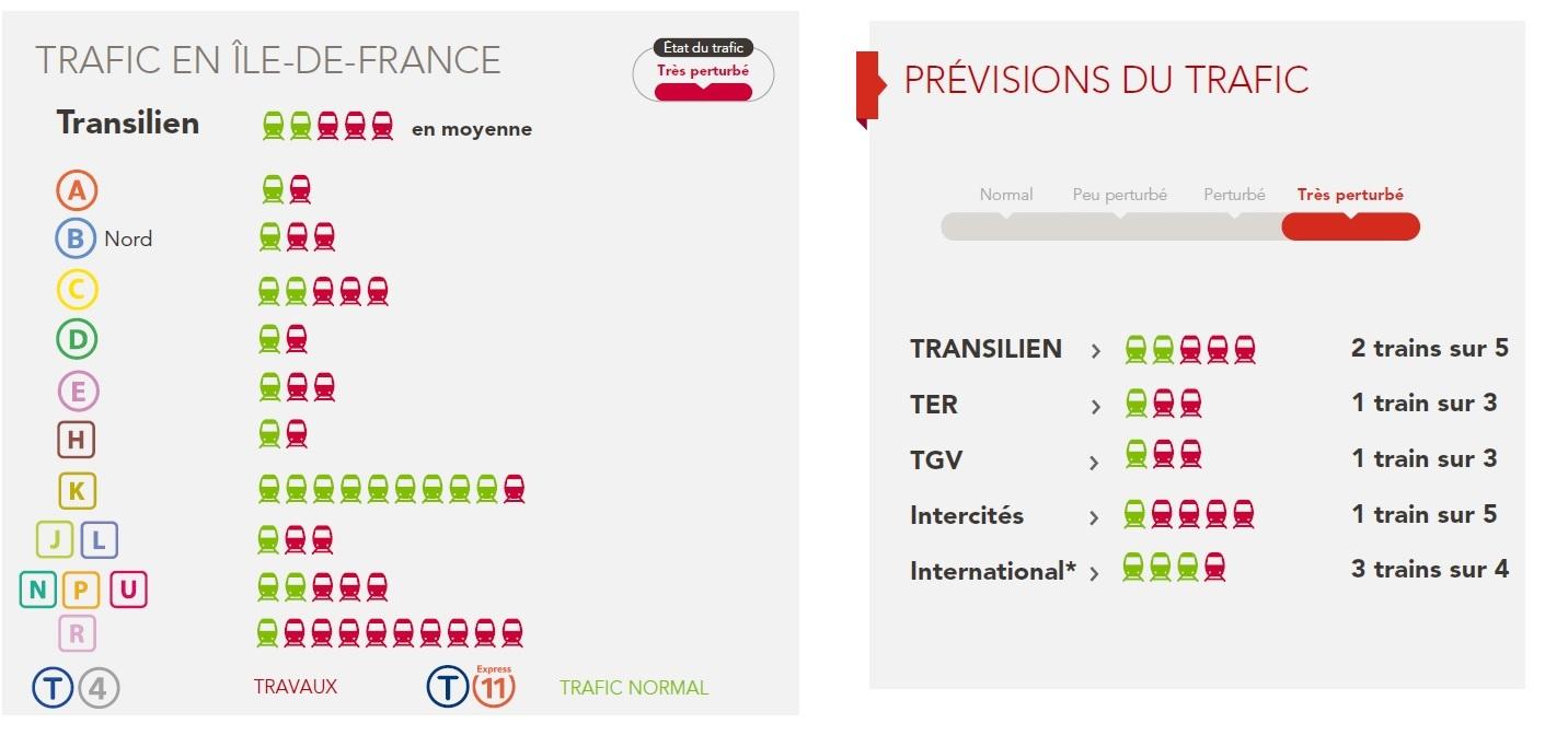 Prévisions SNCF du samedi 14 avril 2018, suite à la grève nationale - Crédit photo : SNCF