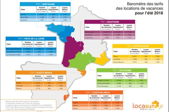 Les zones les plus demandées en France sont : l'Aquitaine, la Bretagne, La Cote d'Azur, le Languedoc et les Pays de la Loire. - DR