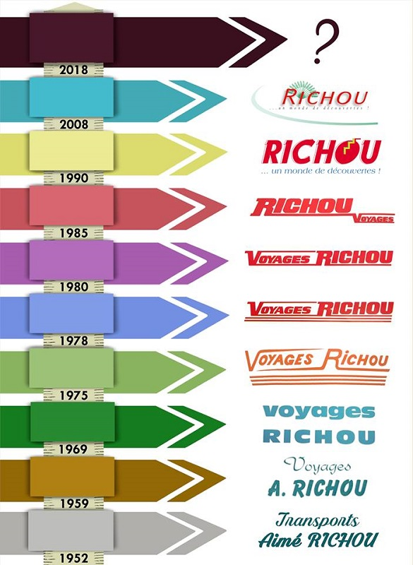 Le groupe Richou donne rendez-vous le 29 juin sur sa page Facebook pour découvrir leur futur logo - DR : Richou Voyages