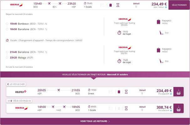 Resaneo initie un nouvel affichage plus simple et plus complet pour répondre à la demande de ses clients.