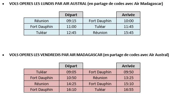 Air Mada et Air Austral lancent la ligne Fort Dauphin - Tuléar - La Réunion