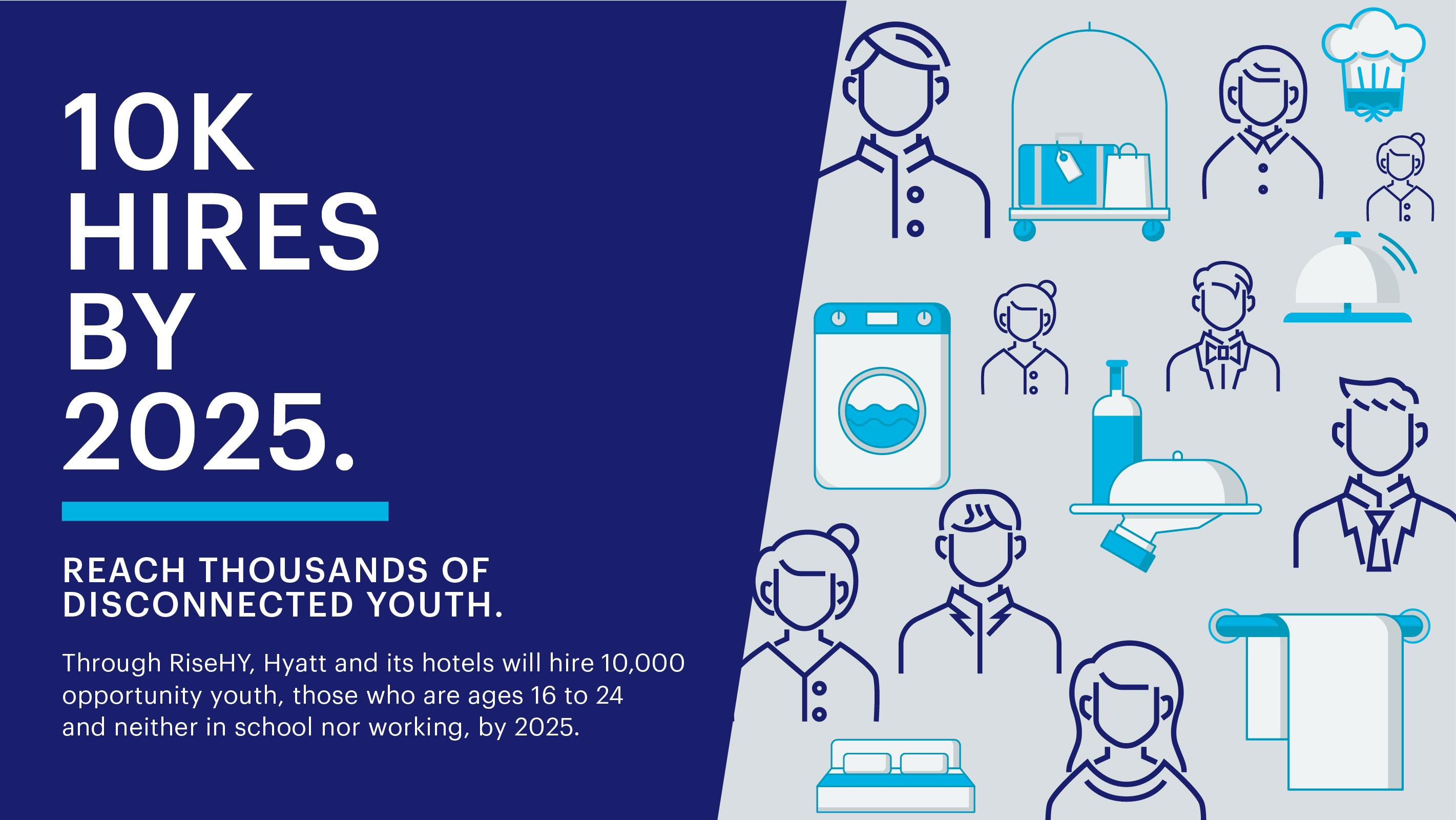 Le programme RiseHY lancé par le groupe hôtelier Hyatt pour recruter des jeunes déscolarisés ou sans emploi - DR