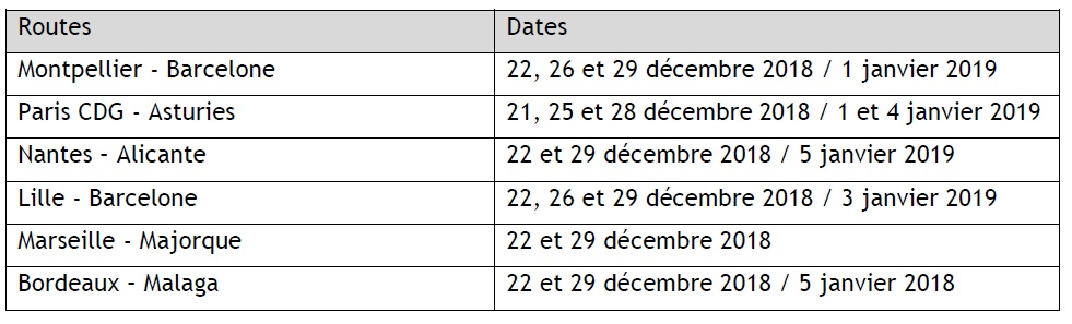 France : Vueling renforce ses vols l'Espagne pour Noël