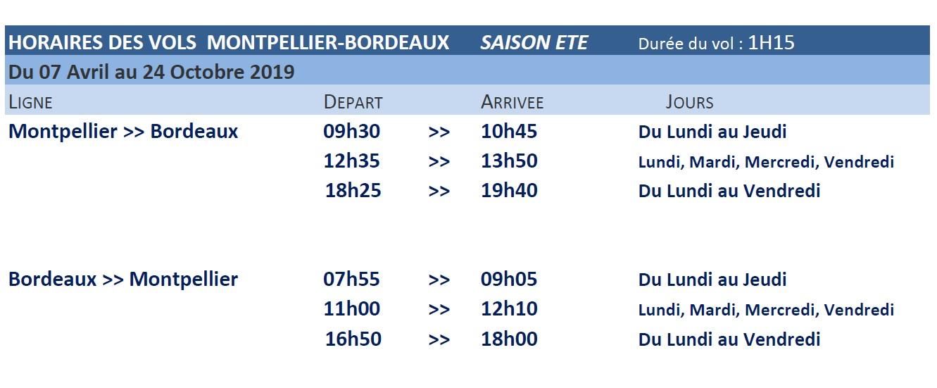 Les horaires de la ligne Montpellier-Bordeaux - DR