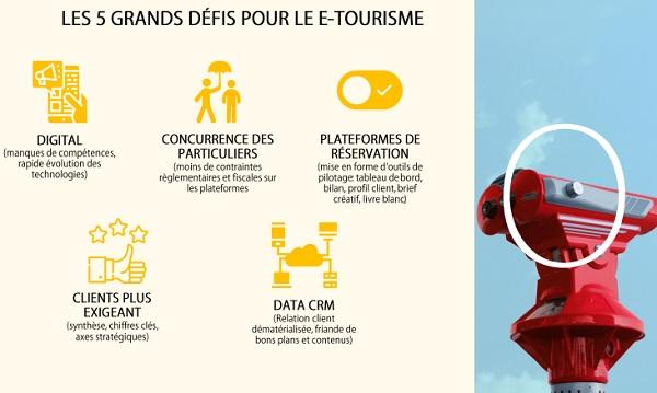 E-tourisme : 60% des visites proviennent des moteurs de recherches - Crédit photo : Vision on sights
