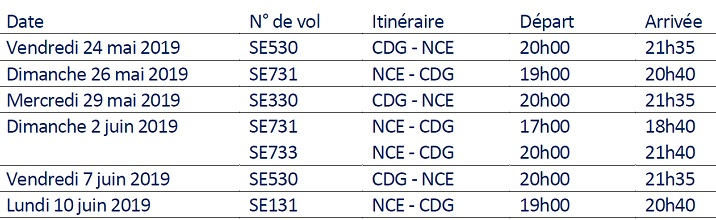 Printemps 2019 : XL Airways propose des vols entre Paris CDG et Nice