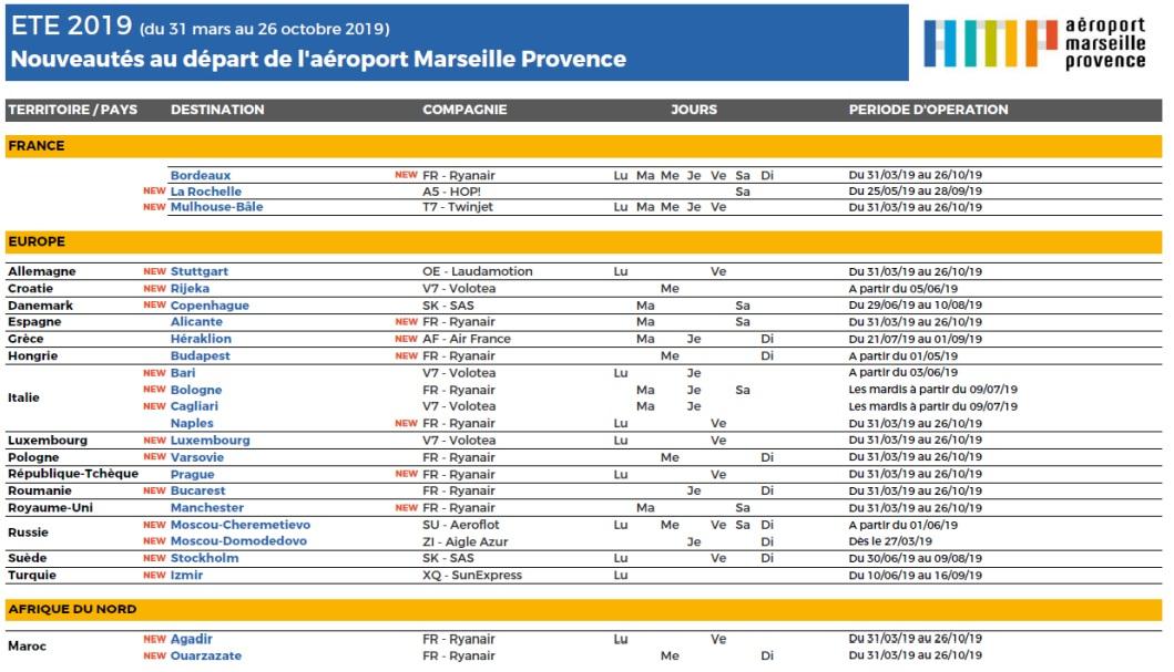 Eté 2019 : quelles sont les nouvelles lignes au départ de l'aéroport de Marseille ?