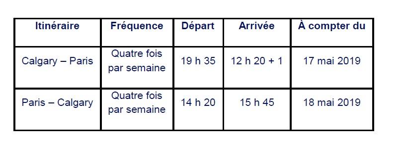 Les horaires des liaisons entre Paris et Calgary - Crédit photo : WesJet