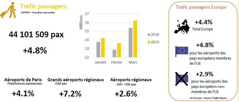 Infographie UAF - DR