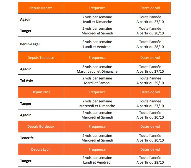 Les 9 nouvelles lignes annoncées par easyJet - Crédit photo : easyJet