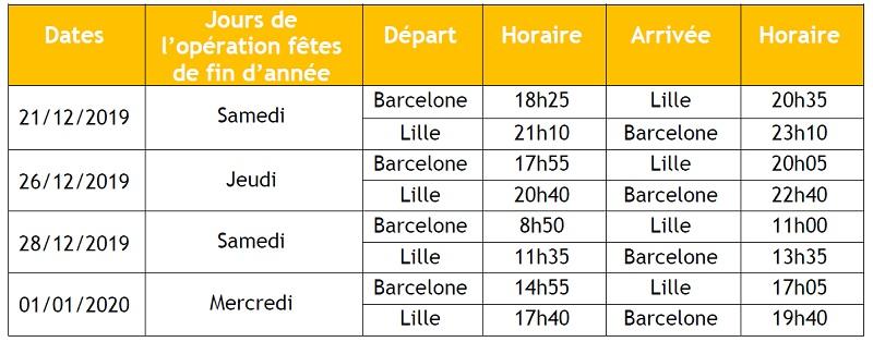 Les horaires des vols entre Lille et Barcelone - Crédit photo : Vueling