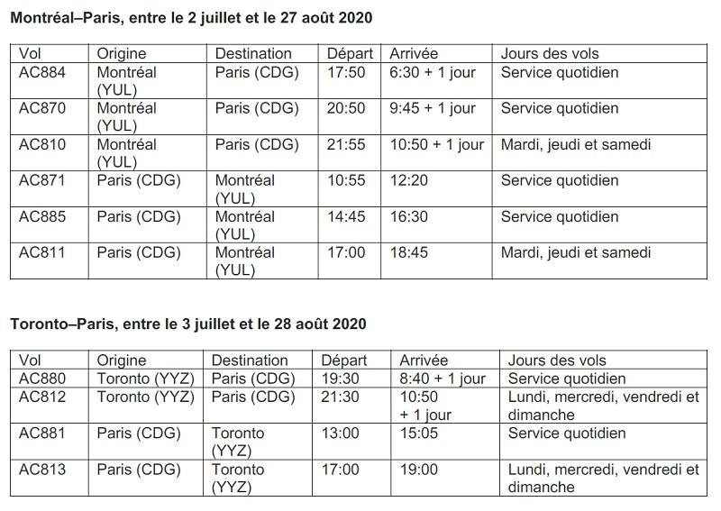Air Canada ajoute des vols depuis la France pour l'été 2020