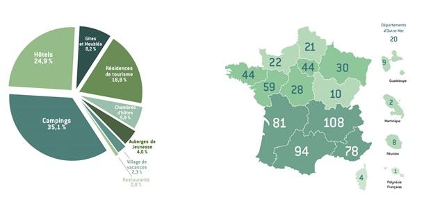 Clé Verte : 643 lauréats obtiennent le label