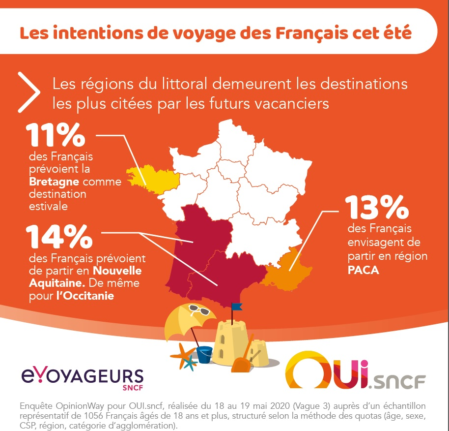 Source Oui.sncf - OpinionWay