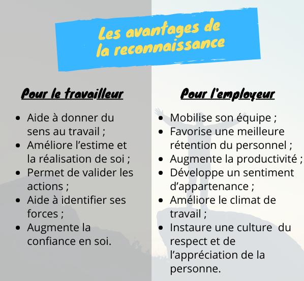 Source : Réseau de veille en tourisme