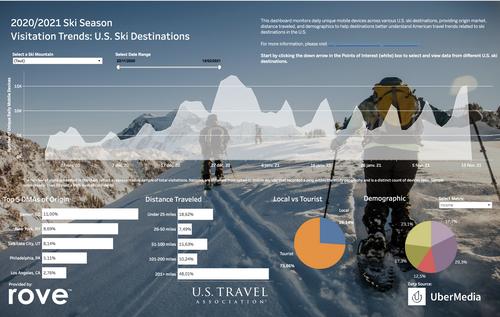 Territoire : les données mobiles au cœur des stratégies de marketing touristique