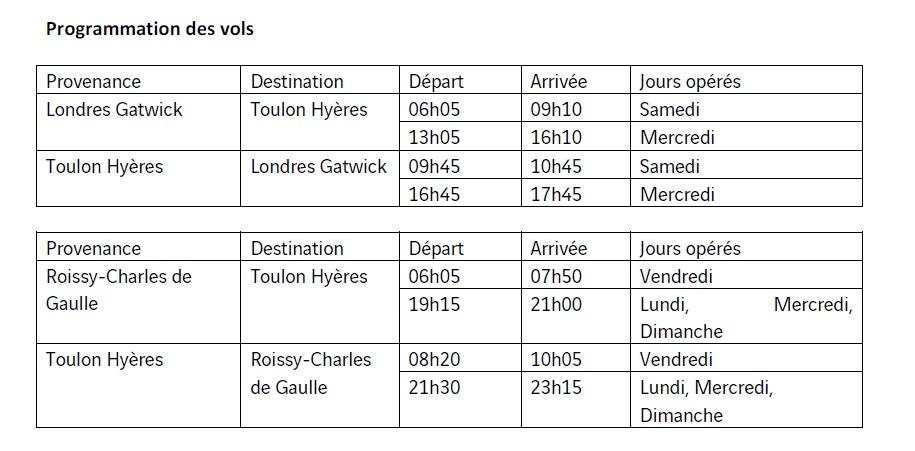 Voici le programme d'easyJet depuis l'aéropot de Toulon