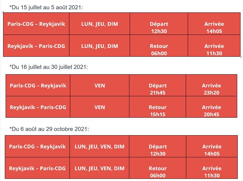 Low cost : la compagnie islandaise PLAY arrive en France