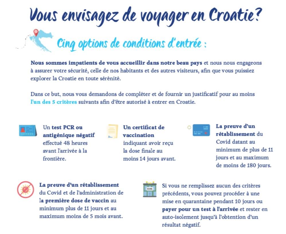 Voyages : la Croatie continue d'assouplir ses mesures sanitaires