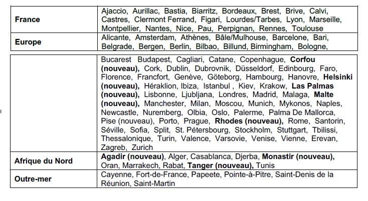 Air France : le programme de vols de l'été représentera 65% des capacités de 2019