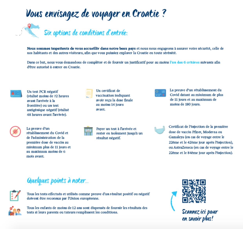 Comment la Croatie veut retrouver 60% de ses touristes français dès cet été