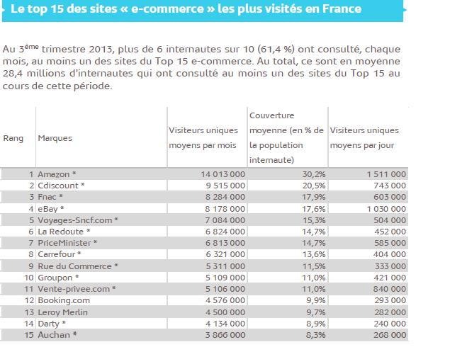 L'e-tourisme marque le pas... les points de ventes physique vont-ils rebondir ?