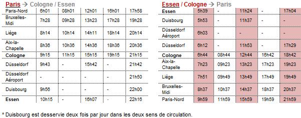 Thalys renforce ses fréquences vers l'Allemagne dès le 15 décembre 2013