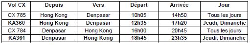 Dragonair : vols entre Hong Kong et Bali dès le 27 avril 2014