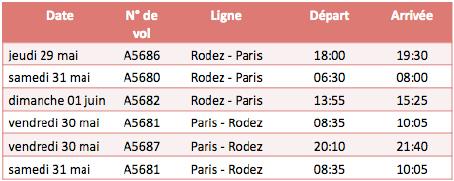 Ouverture du Musée Soulages : Hop! ajoute des rotations entre Orly et Rodez