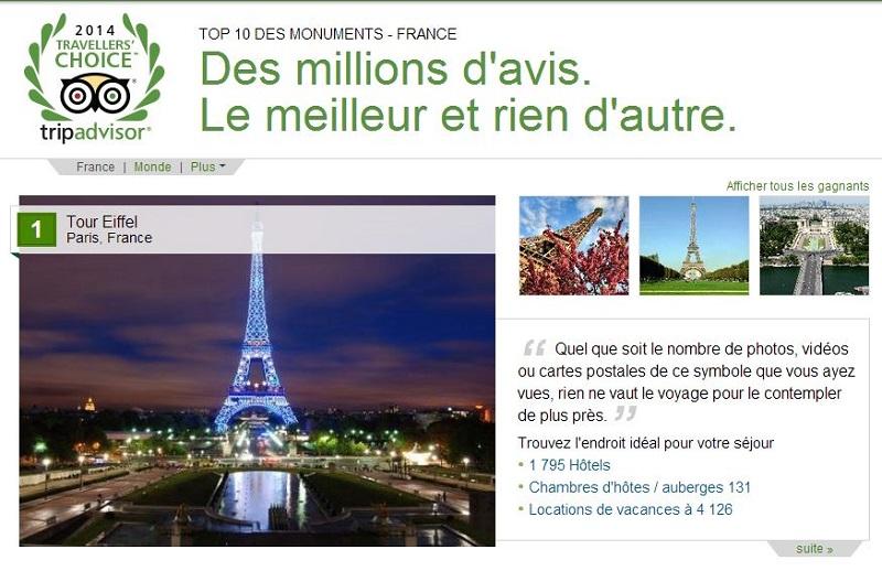 Classement TripAdvisor des monuments et parcs mondiaux