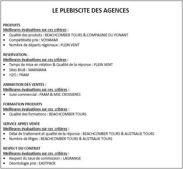 Selectour Afat : Beachcomber Tours est le TO préféré des agences en 2013