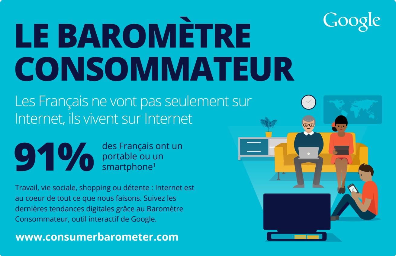 Google barometer, outil interactif de Google, analyse les données de plus de 20 secteurs d'activités en France - capture d'écran - DR