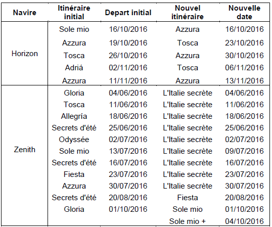 Croisières de France modifie des itinéraires pour l'été-automne 2015
