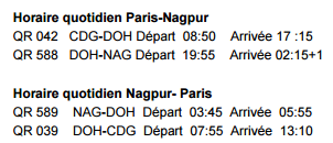 Qatar Airways lance ses vols quotidiens entre Doha et Nagpur (Inde)