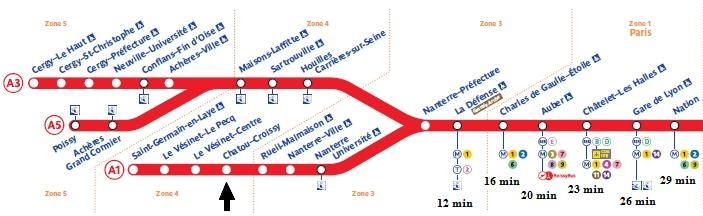 Plan du RER A - DR : RATP