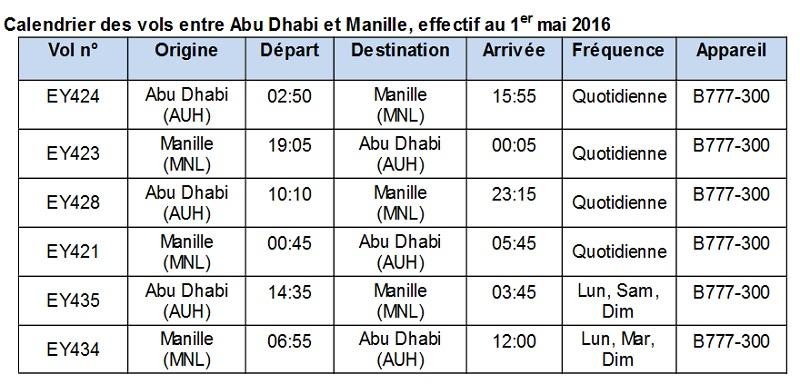 Etihad Airways renforce sa desserte de Manille au départ d'Abu Dhabi