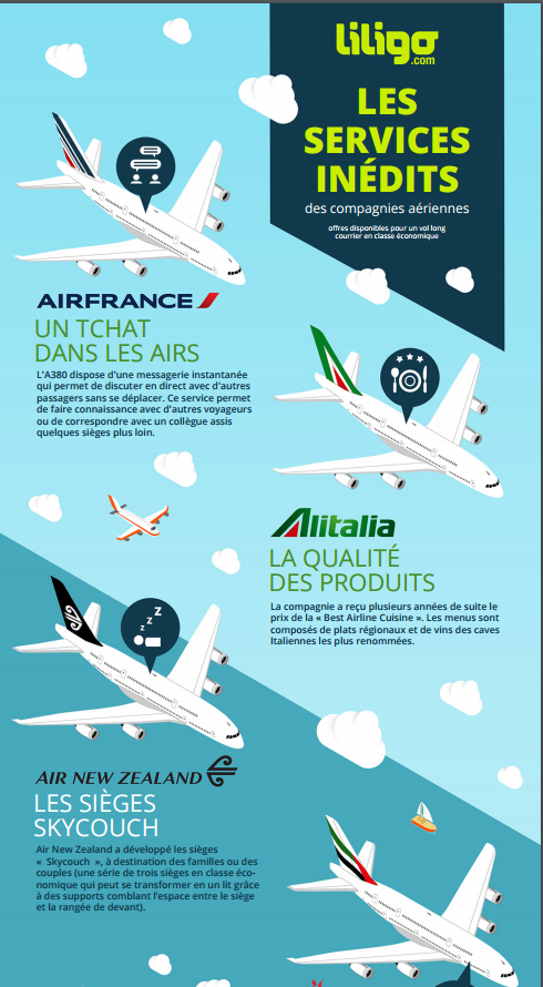 Infographie - Quels sont les services inédits des compagnies aériennes ?