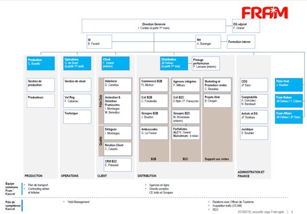 Le nouvel organigramme de FRAM a été présenté aux équipes jeudi 18 février 2016 lors d'une soirée à Toulouse - DR : Fram