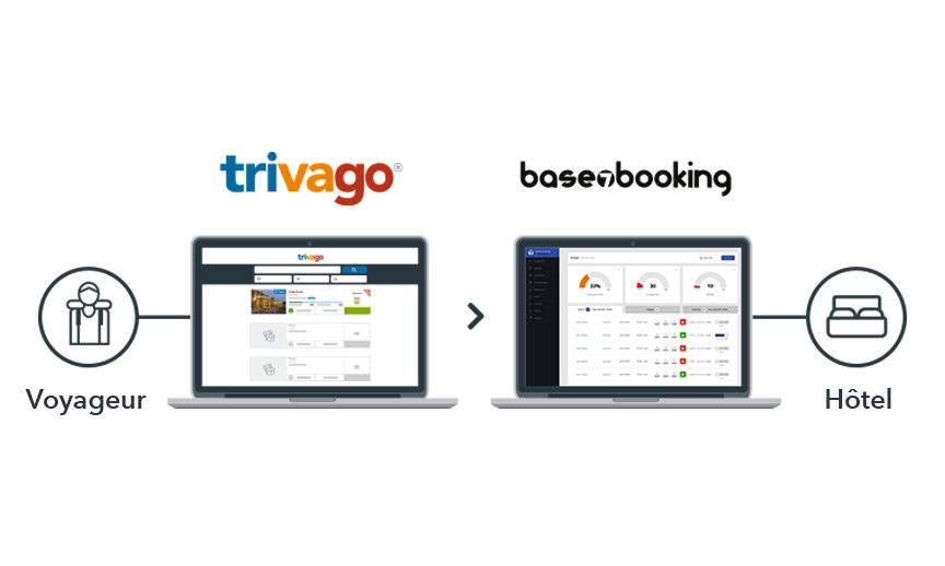 Connecter les hôteliers utilisant Base7booking aux 120 millions de voyageurs de trivago