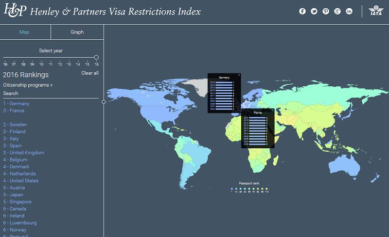 L'étude Henley & Partners sur les passeports - DR