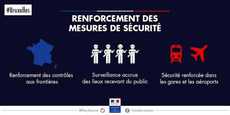 Aéroports de Paris : renforcement de la sécurité à Orly et Roissy CDG
