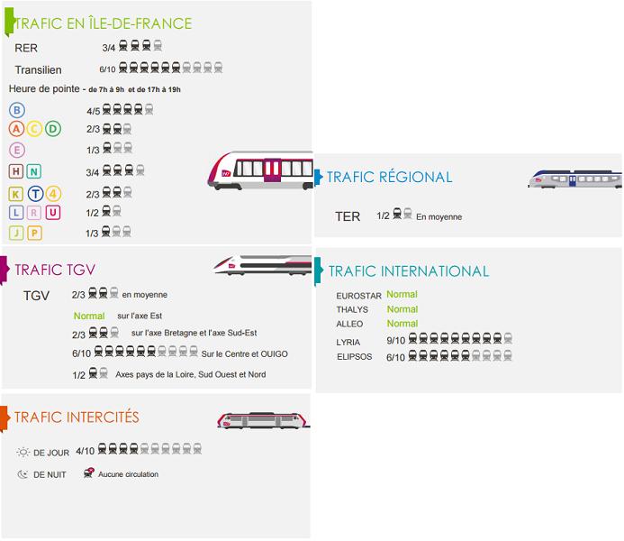 Les prévisions de la SNCF pour mercredi 18 mai 2016 - DR : SNCF