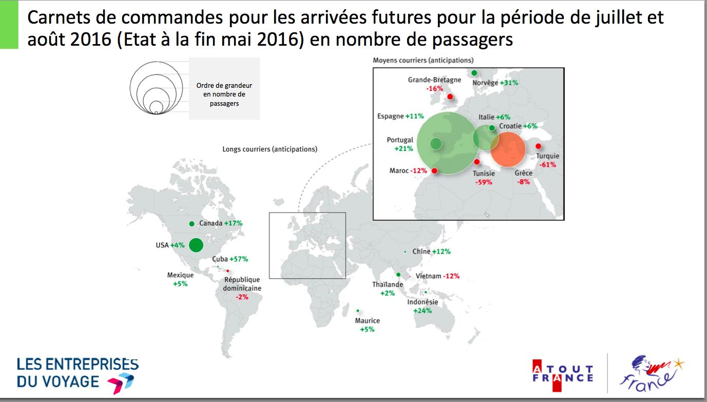 La carte des destinations des Français. DR- les Entreprises du Voyage.