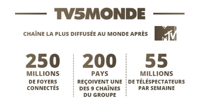Pays et Marchés du Monde : la petite série magazine qui monte... à la télé !